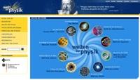 Weltderphysik