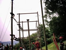 Der Hochseilgarten